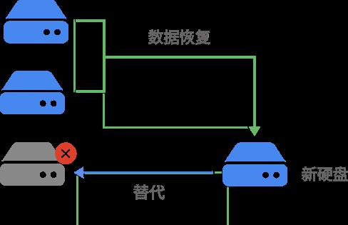 nvr-module